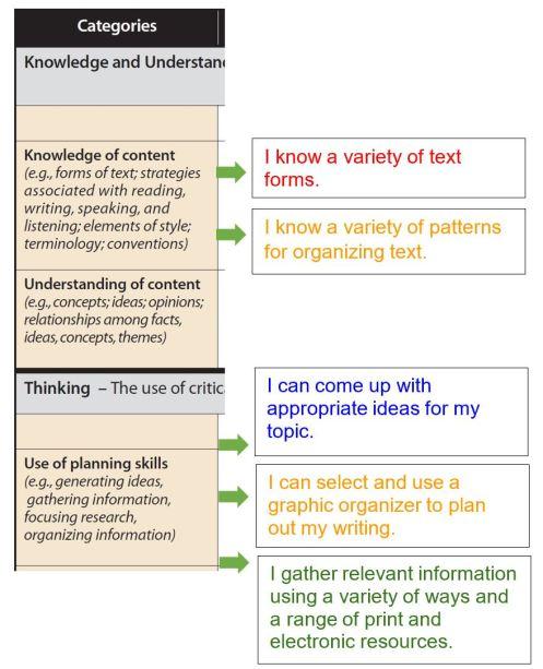 Aligning criteria