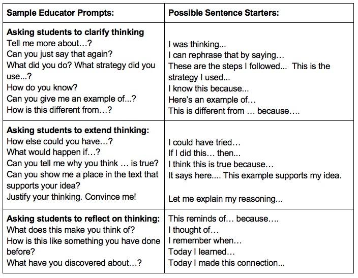 chart prompts